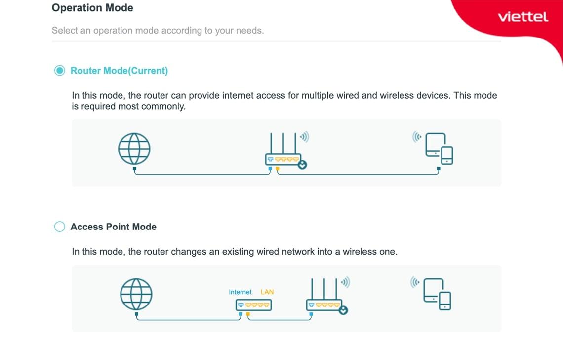Chọn cho Router một chế độ hoạt động phù hợp