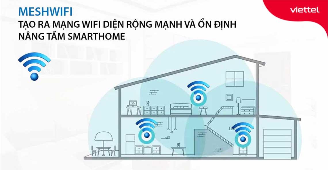 Hệ thống Wifi Mesh hiện đang là giải pháp Wifi cho nhà nhiều tầng