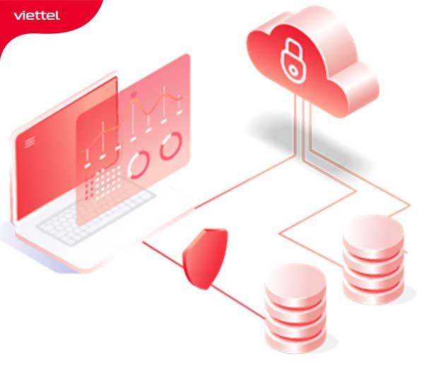 ISP Viettel đang điều chỉnh kết nối của bạn.