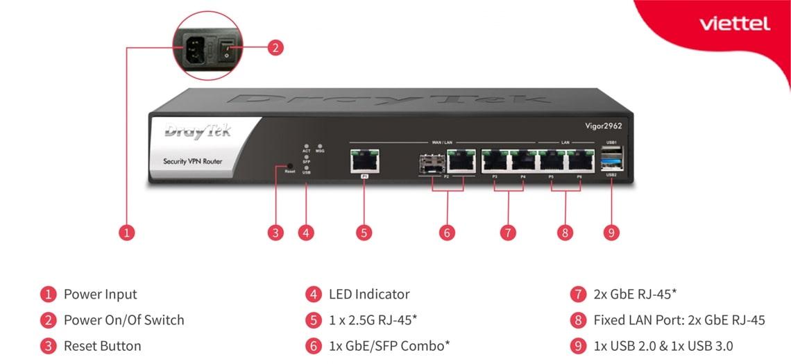 Khi lắp đặt hệ thống wifi cho doanh nghiệp, nên chọn router cân bằng tải chuyên dụng quay PPPoE