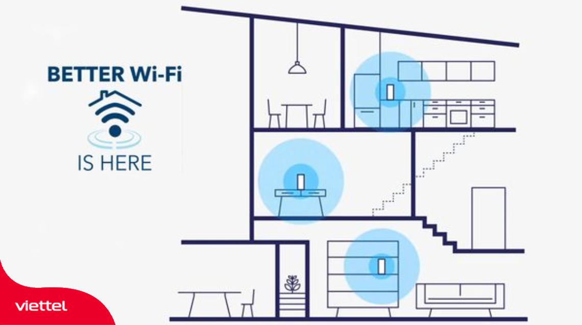Lắp thêm wifi mesh giúp khả năng phát sóng wifi cả về phạm vi lẫn tốc độ mà chi phí lại rất phải chăng.