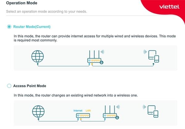 Lựa chọn chế độ hoạt động cho Router Wifi phụ