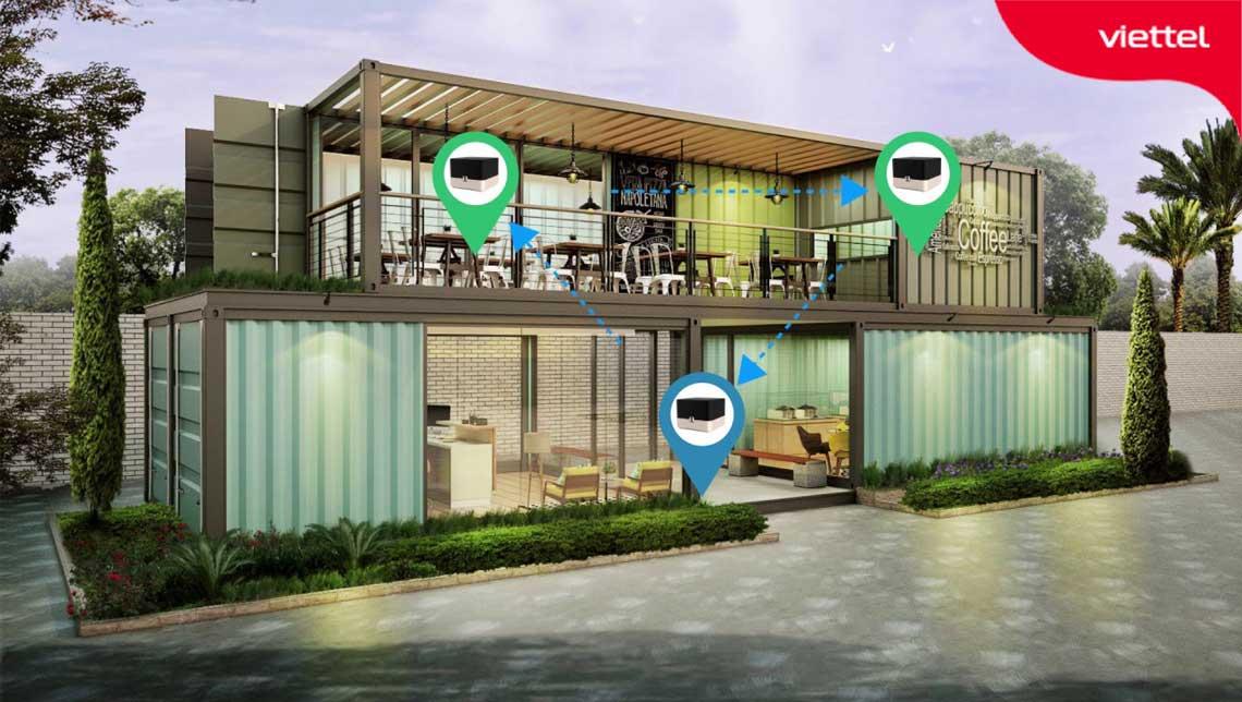 Minh họa mô hình mạng Wifi chuyên dụng dành cho quán cà phê có nhu cầu mạng cơ bản.