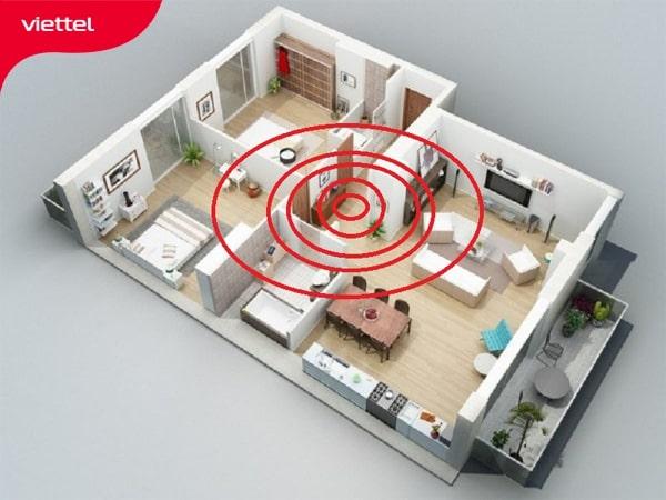 Minh họa vùng phủ sóng wifi của một access point
