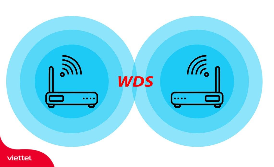 Mô hình kết nối 2 modem wifi không cần dây sử dụng tính năng WDS