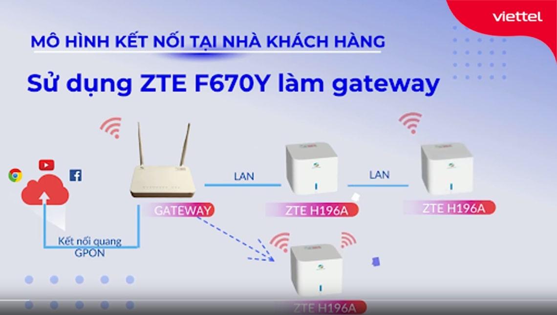 Mô hình kết nối Wifi Mesh Viettel khi đăng ký gói SuperNet 2021