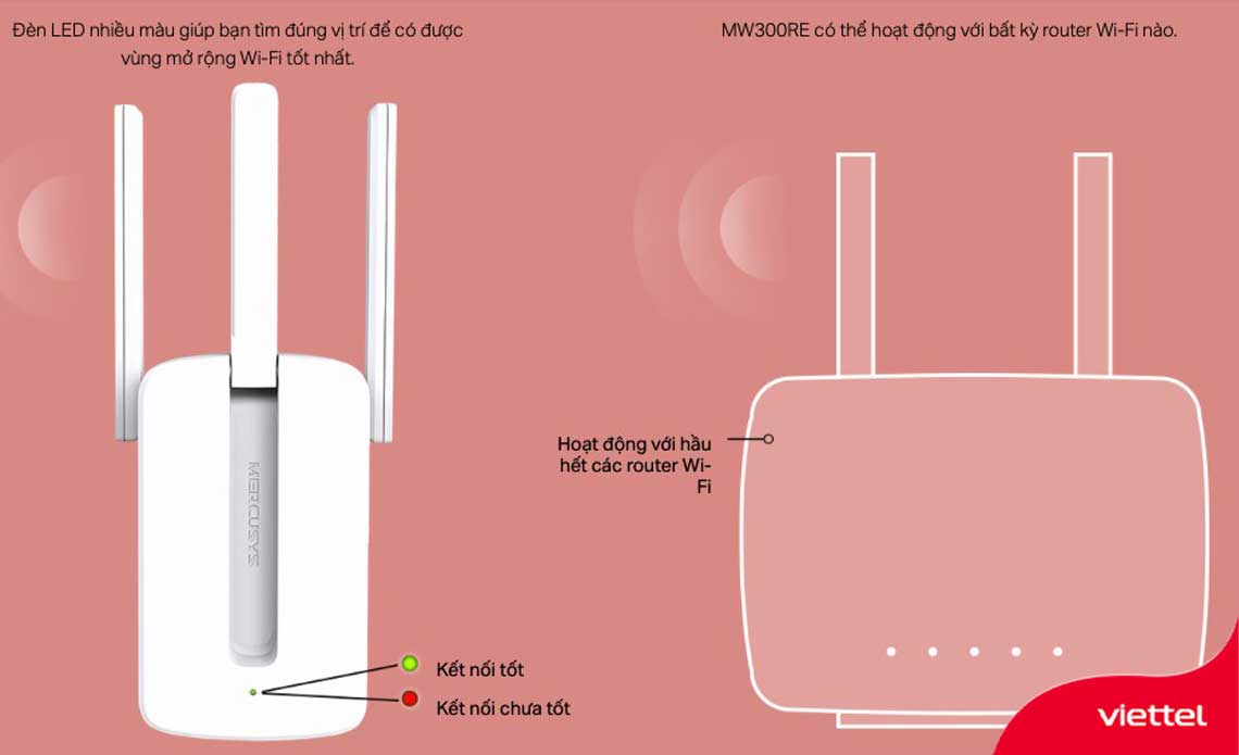 Mua thiết bị kích sóng có trang bị đèn Led giúp bạn tìm đúng vị trí để có vùng mở rộng wifi tốt nhất.