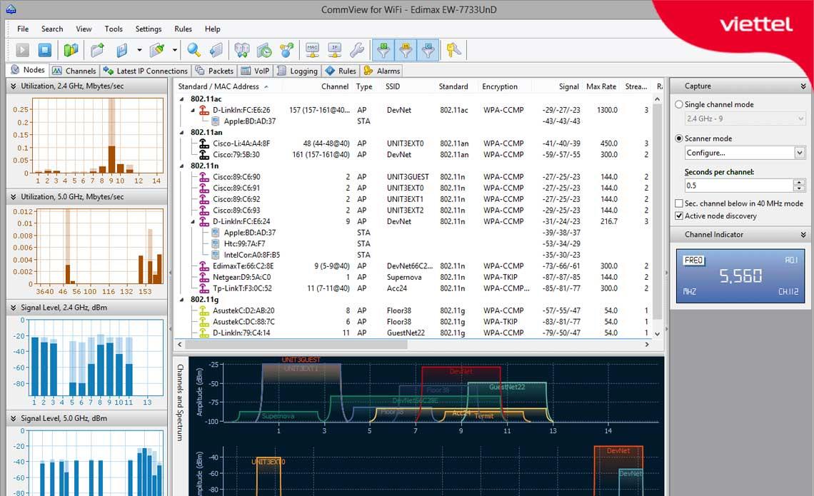 Phần mềm Commview For Wifi phân tích tốc độ gói cước Wifi đang dùng.