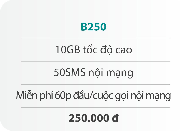 Gói cước B250