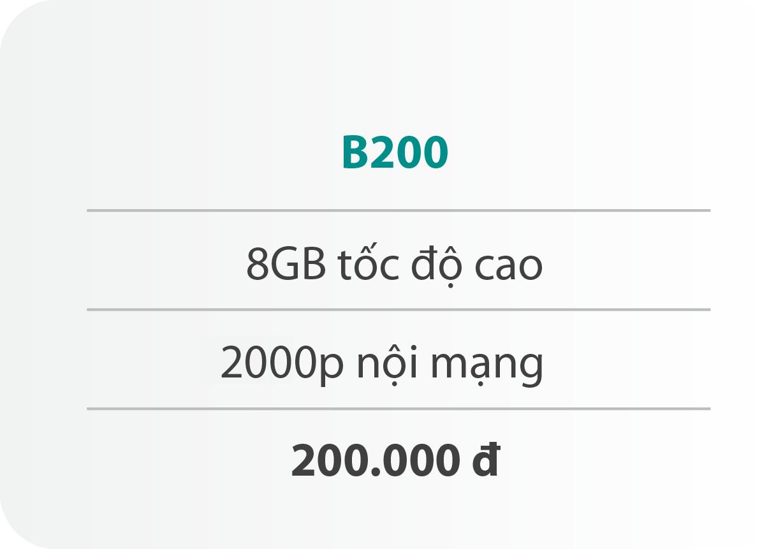 Gói cước B200