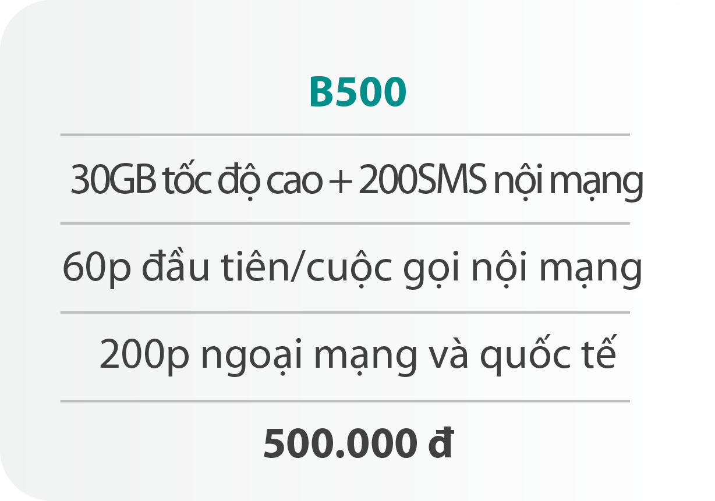 Gói cước B500